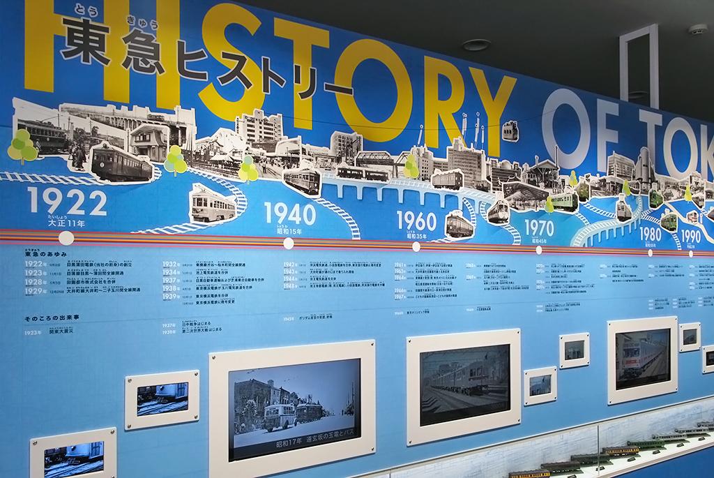 東急電鉄の歴史をパネルと模型で紹介